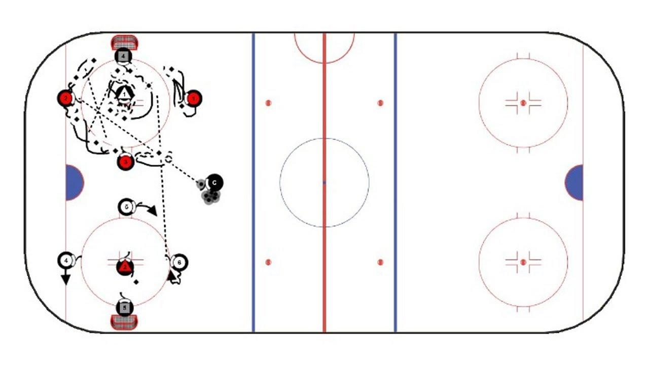 Hockey Coach Vision