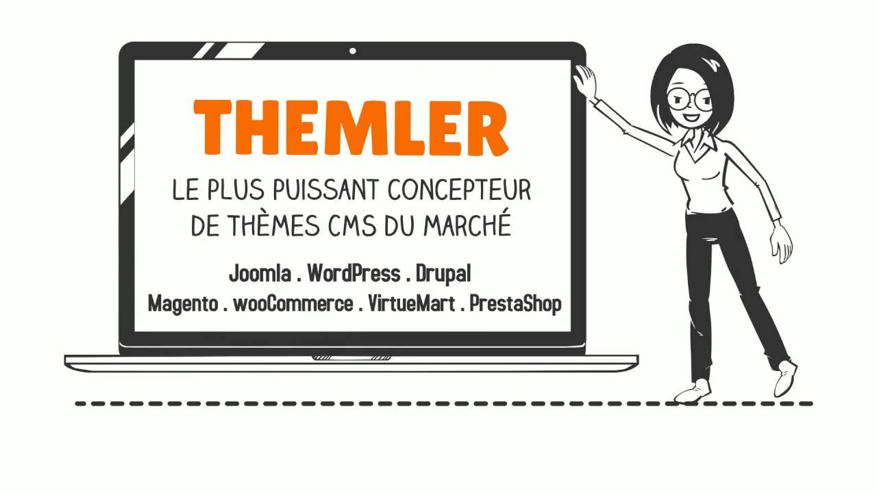 Introduction Artisteer Themler
