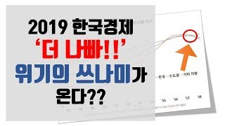 2019 한국경제