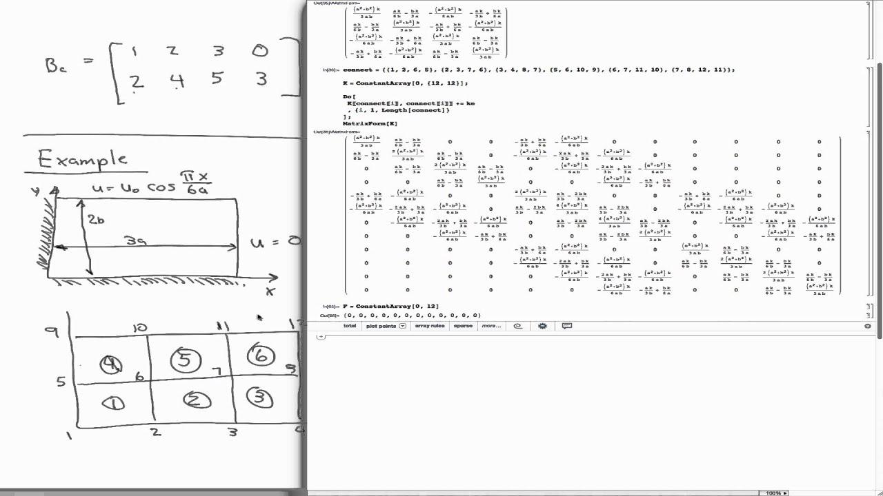 2D scalar field FEM example - YouTube