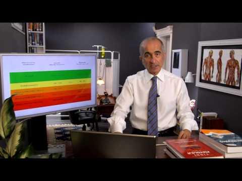 Sağlıkta Doğrular - Hipertansiyon nedir? Normal tansiyon kaç olmalıdır? Dr. Murat Kınıkoğlu