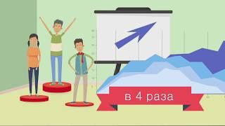 видео Стоимость создания анимационной рекламы от компании EXPOTV