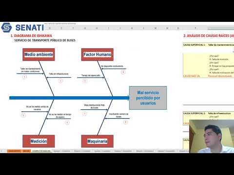 PDCA NA PRATICA from YouTube · Duration:  4 minutes 8 seconds
