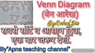 venn diagram problem solving, ven daigram tricks reasoning , By Apna teaching channel, By Rahul Sir
