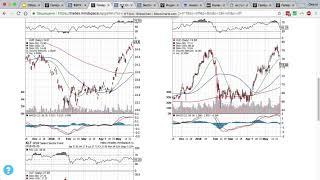 Рынок акций застрял в боковике