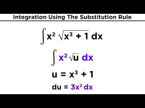 Integration Using The Substitution Rule