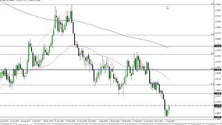GBP/USD Technical Analysis for the week of August 26, 2019 by FXEmpire