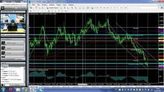 Торговая стратегия 3- ий урок ( компьютерный анализ, борьба с убытками)