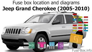 [DIAGRAM_38IS]  Fuse box location and diagrams: Jeep Grand Cherokee (WK; 2005-2010) -  YouTube | 2006 Jeep Grand Cherokee Fuse Box |  | YouTube