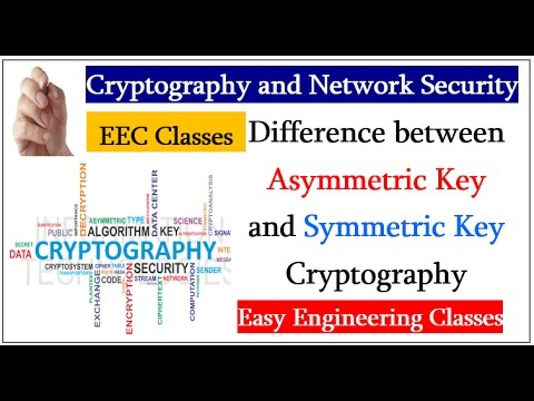 Difference between Asymmetric Key and Symmetric Key Cryptography