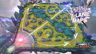 Mobile Legends Bang bang! Game Introduction