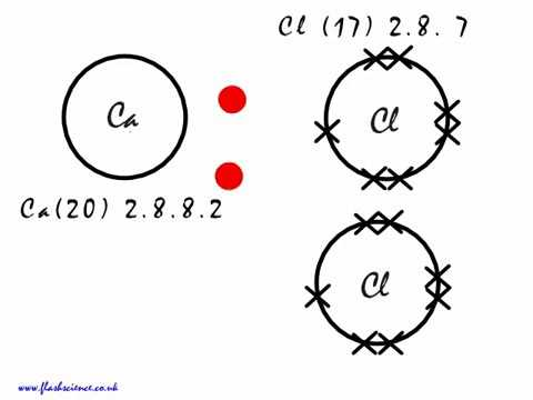 cacl2 lewis structure  how to draw the lewis dot structure