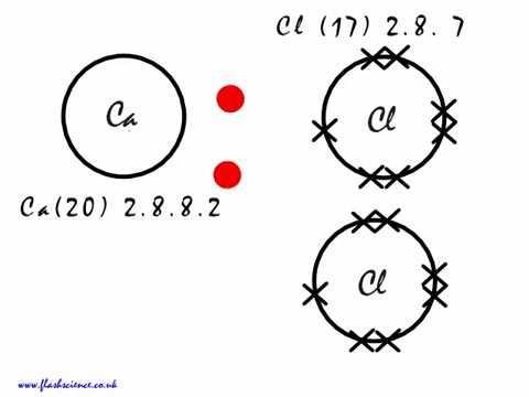 Lewis Dot Diagram For Calcium Carbonate | Diagram
