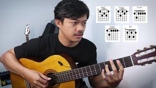 Tutorial Gitar (KUCARI KAMU - PAYUNG TEDUH) VERSI ASLI!