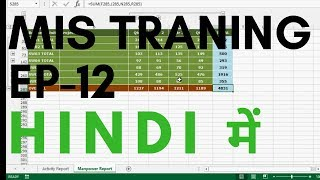 Excel in Hindi : Auto Outline Data | MIS Training Ep-12 | Computer Knowledge