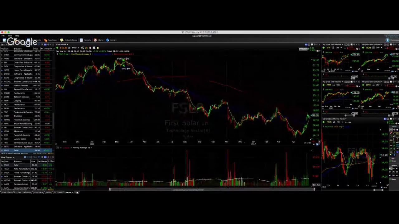 5 Breakout Stocks for Explosive Returns