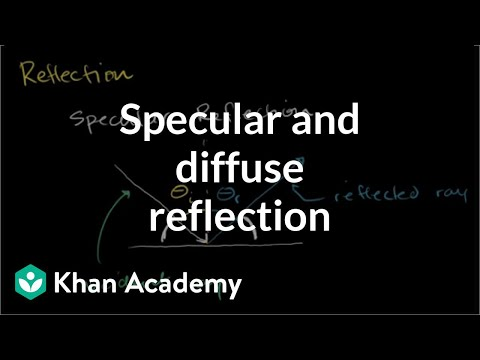 Specular and diffuse reflection | Geometric optics | Physics | Khan Academy