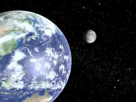 miscarea lunii)
