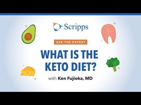 Scripps Health: What Is a Keto Diet?