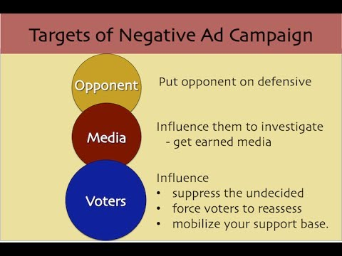 Negative Advertising in Election Campaigns