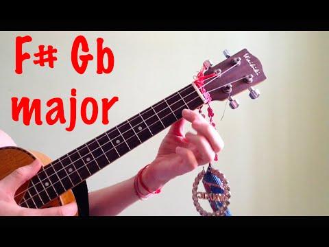 Gbmaj7 Ukulele Chord - worshipchords
