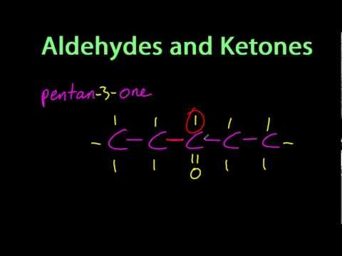 10.1.9-&10.1.10-up-to-6-carbon-atoms:alcohol,aldehyde,ketone,carboxylic-acid,halide-ib-chemistry-sl