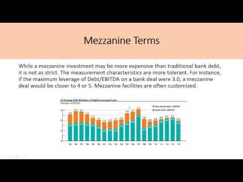 Mezzanine Financing Explained
