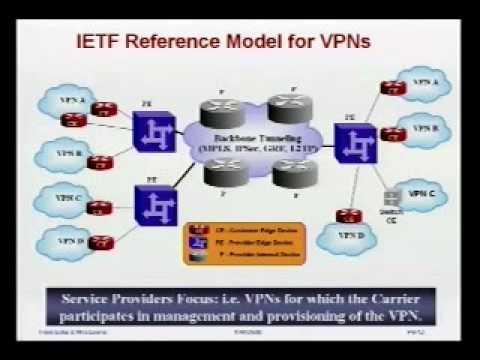 Tutorial: MPLS-Based Layer 2 VPNs