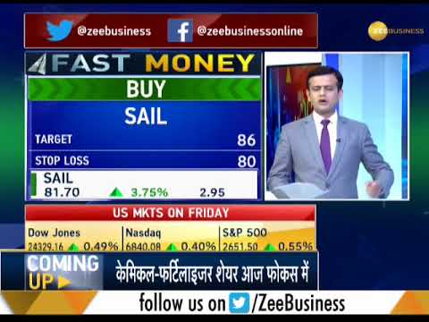 Fast Money: 20 best calls for Intra-day @ December 11, 2017