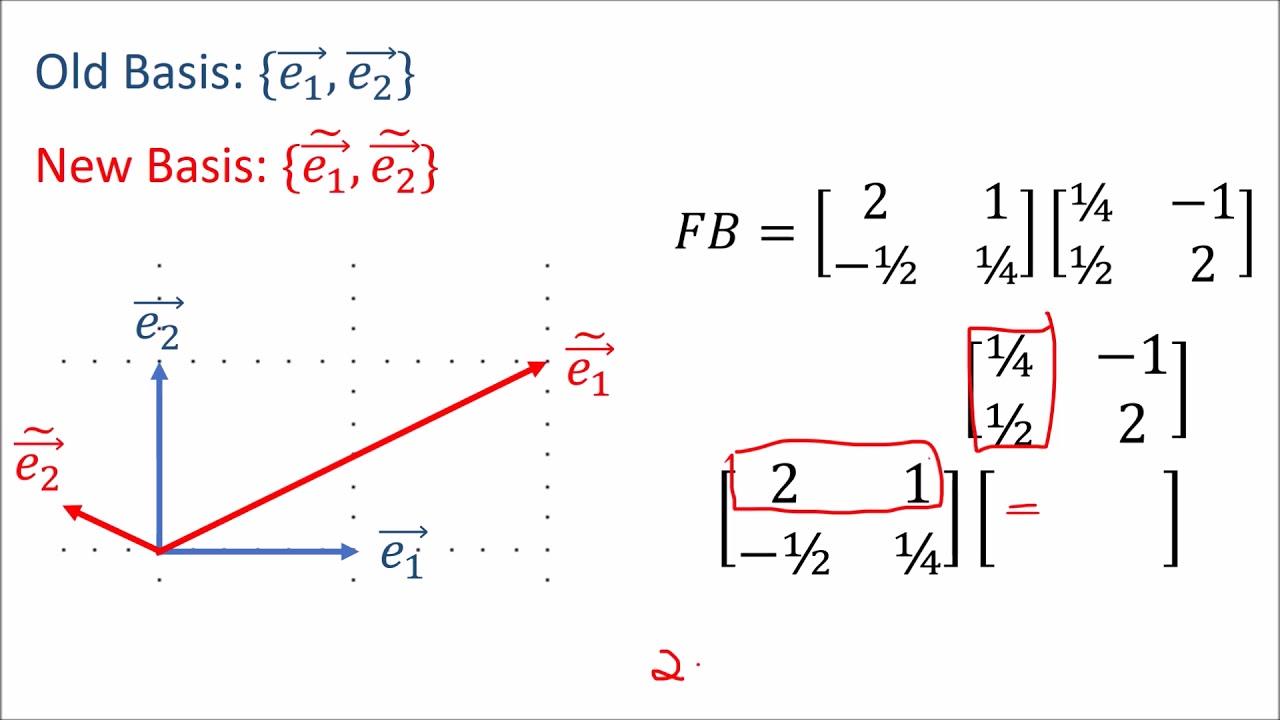 medium resolution of tensors for beginners 1 forward and backward transformations contains error read description