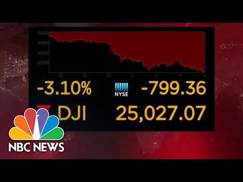 Dow Jones Down Around 800 Points | NBC News