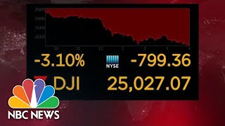 Dow Jones Down Around 800 Points | NBC News