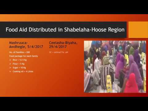 Report Of SIMA Drought Aid Phase 2 - Gurmad Somali Relief Inc