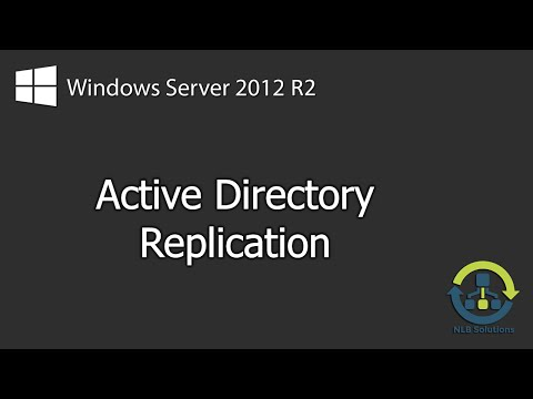 How to troubleshoot and fix Active Directory replication iss