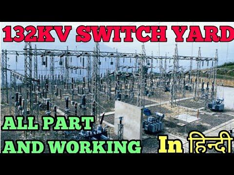 ||132KV Switch yard full explain in hindi||electrical engineering in hindi||
