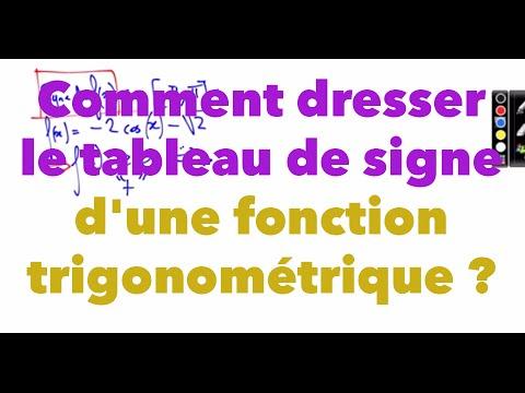 Terminale S Comment Dresser Le Tableau De Signe D Une Fonction Trigonometrique 2 2 Youtube