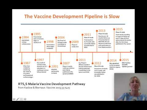 The Global Challenges of Vaccination