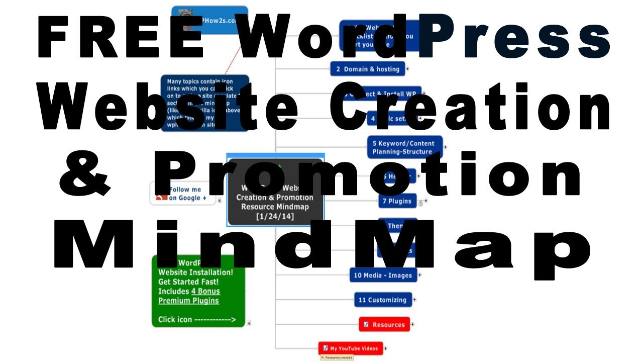 wordpress website creation and promotion mindmap updated wordpress website creation and promotion mindmap updated wordpress seo marketing info