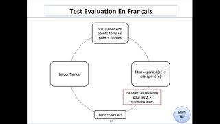 Tef / Tef Canada - Conseils pour réviser efficacement l'examen de français sans perdre de temps
