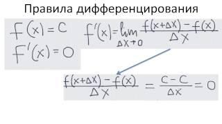 0501. Простейшие правила дифференцирования
