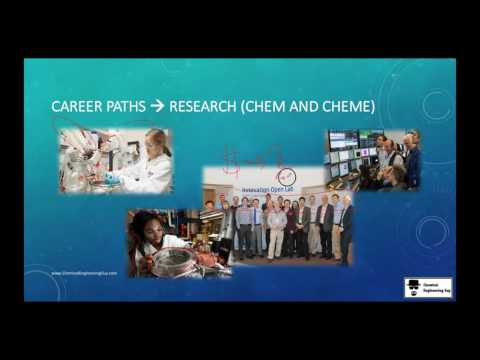 Career Paths In Chemical Engineering And Chemistry (E08)