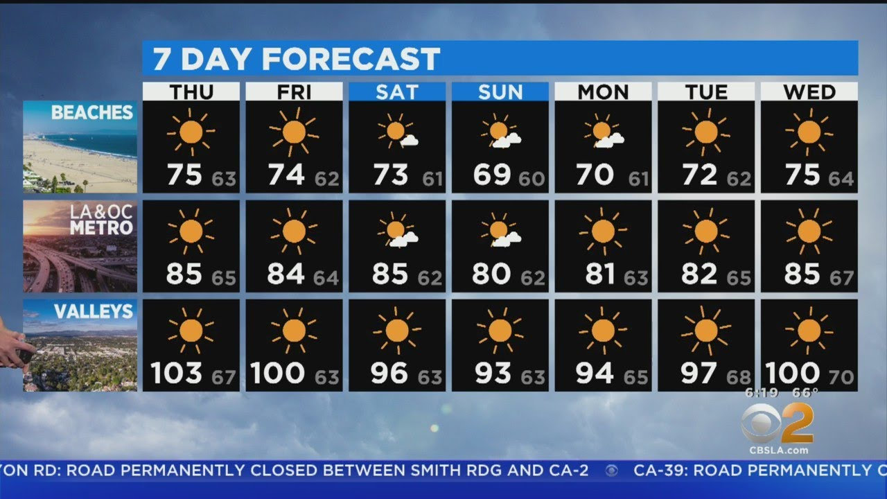 Amber Lee's Weather Forecast (Aug. 5)