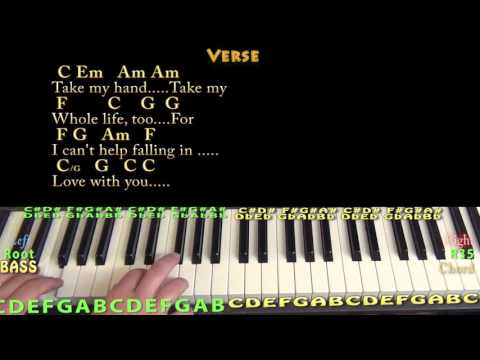 Can't Help Falling in Love (Elvis) Piano Cover Lesson in C with Chords/Lyrics