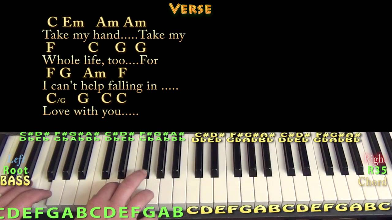 Cant help falling in love elvis piano cover lesson in c with cant help falling in love elvis piano cover lesson in c with chordslyrics youtube hexwebz Gallery
