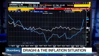 Juckes: Draghi Has 'Bigger Fish to Fry' Than Inflation