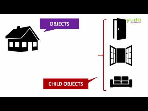 Child Object Excel VBA Tutorial
