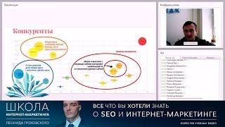 Как продвинуть сайт по запросам конкурентов(, 2015-12-01T10:46:47.000Z)