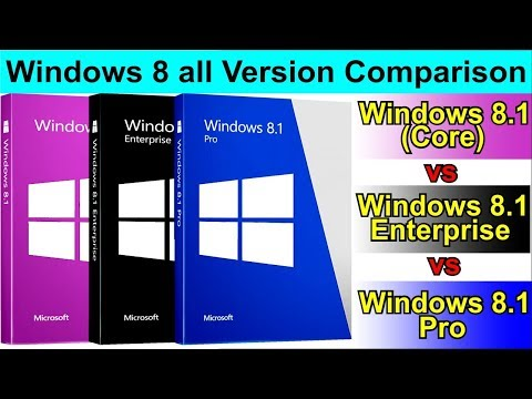 Windows 8.1 Core Vs Pro | Windows 8.1 Pro Vs Enterprise | Windows 8.1 Versions List