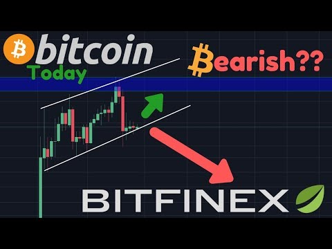 BTC AT CRITICAL POINT!!   NVT Analysis Shows Capitulation STILL TO COME??