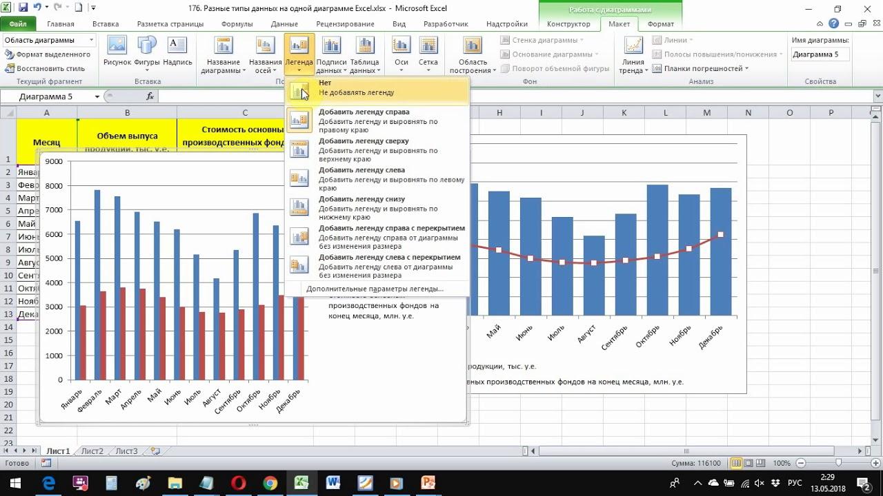 Как добавить разные типы данных на диаграмму Excel